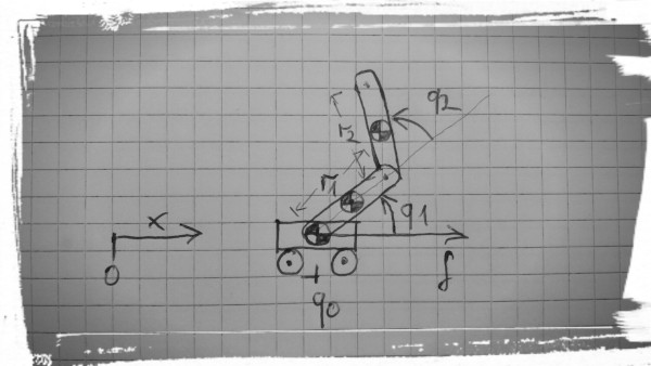 Drawing of the double pendulum on cart